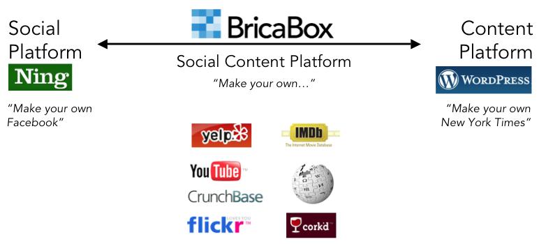 bricabox_social_content_platform.png