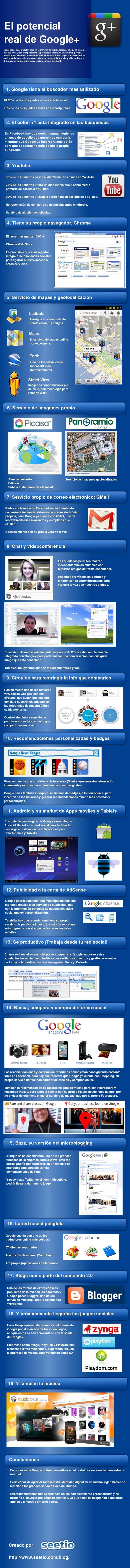 infografia google+