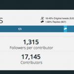 tweets-pilar2014-1