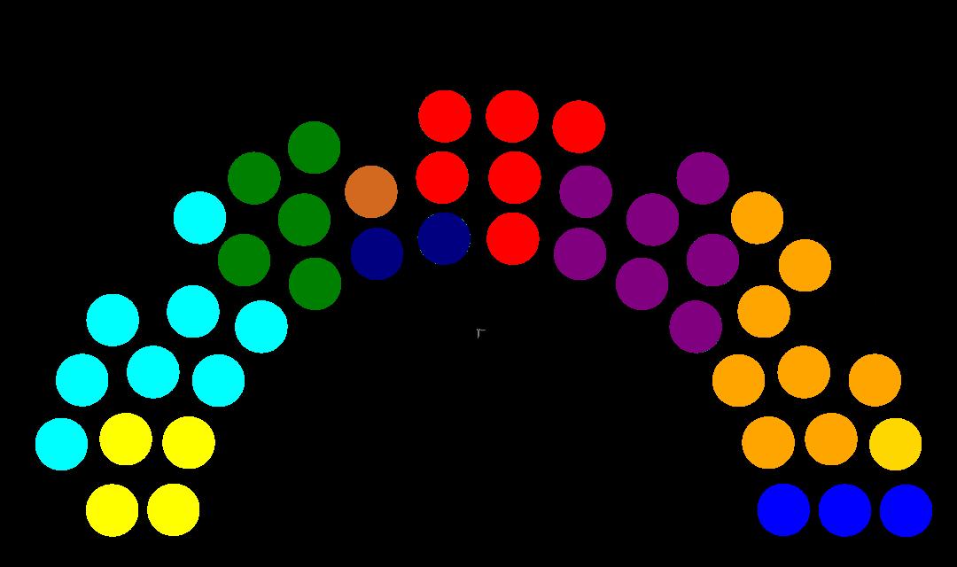 Los políticos y las redes sociales. Edición 2015 (Parte 1)